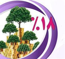 آغاز فروش گواهی سپرده مدتدار ویژه سرمایهگذاری بانک ایران زمین