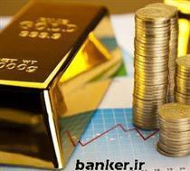 نظر تحلیل گران از آینده قیمت طلا؟
