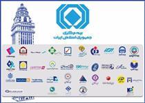 گزارش عملکرد سال ۹۸ شرکتهای بیمه