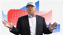 پیش بینی هایی درباره ترامپِ آینده