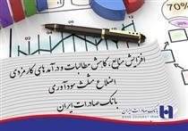 افزایش منابع، کاهش مطالبات و درآمدهای کارمزدی، اضلاع مثلث سودآوری بانک صادرات
