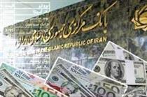 تسهیل درپرداخت خسارتهای ارزی صندوق ضمانت صادرات ایران