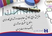 افزایش منابع، کاهش مطالبات و درآمدهای کارمزدی در بانک صادرات