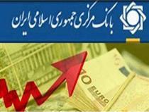 تفکیک مصارف پایه پولی خلق شده توسط بانک مرکزی