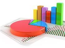 نرخ تورم تولیدکننده در آذرماه ۳۰.۶ درصد شد