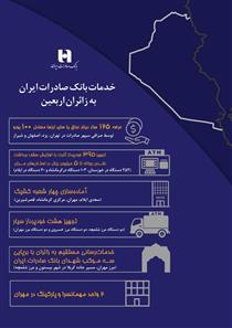 خدمات بانک صادرات ایران در ایام اربعین تکمیل شد