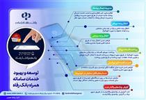 بهینهسازی و توسعه سامانه موبایل بانک رفاه کارگران
